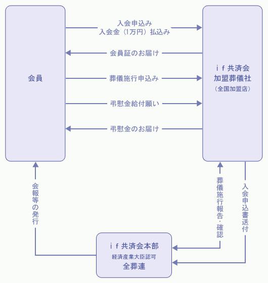 ifsikumi.jpg